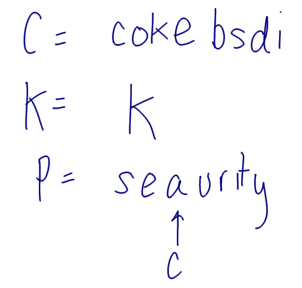 Cryptography (ITS335, S2, 2013)